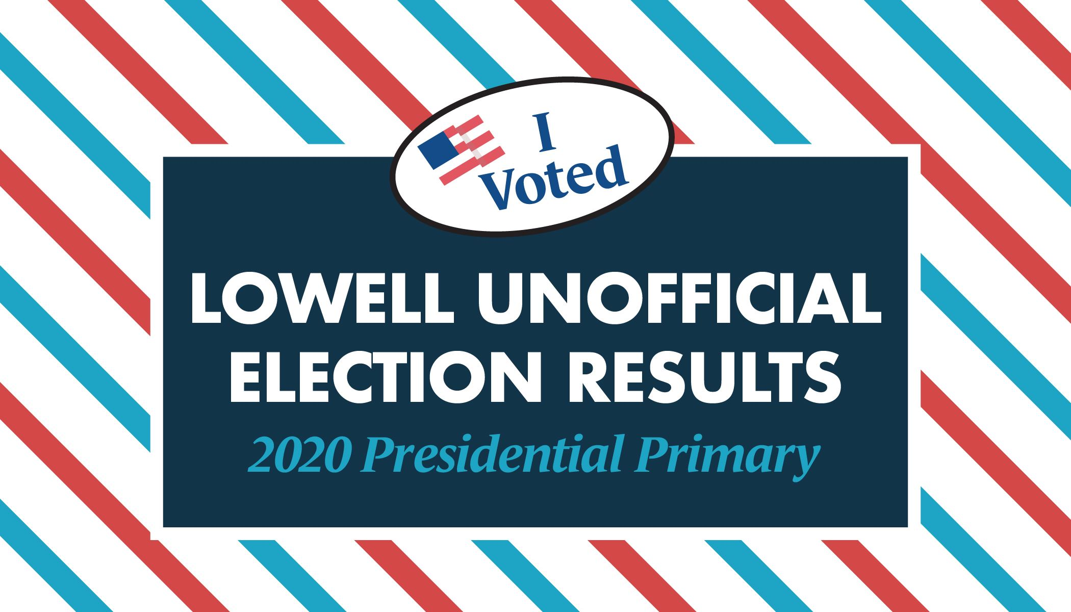 2020 Primary Elections Result Graphic