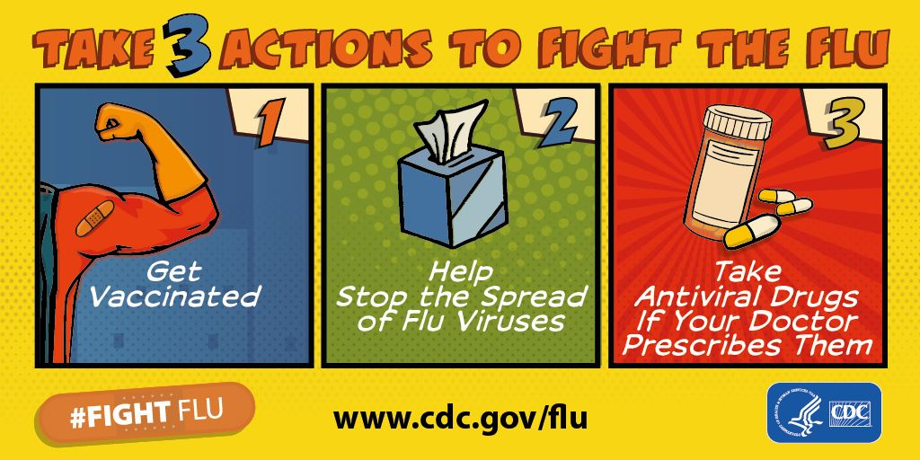 3 Actions to Fight the Flu