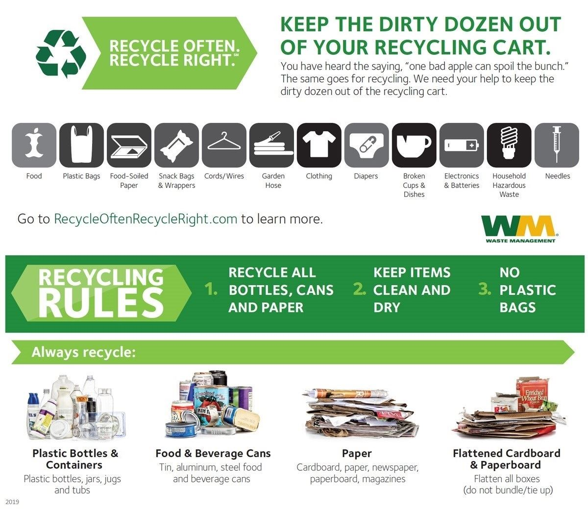 WM-Recycle Poster